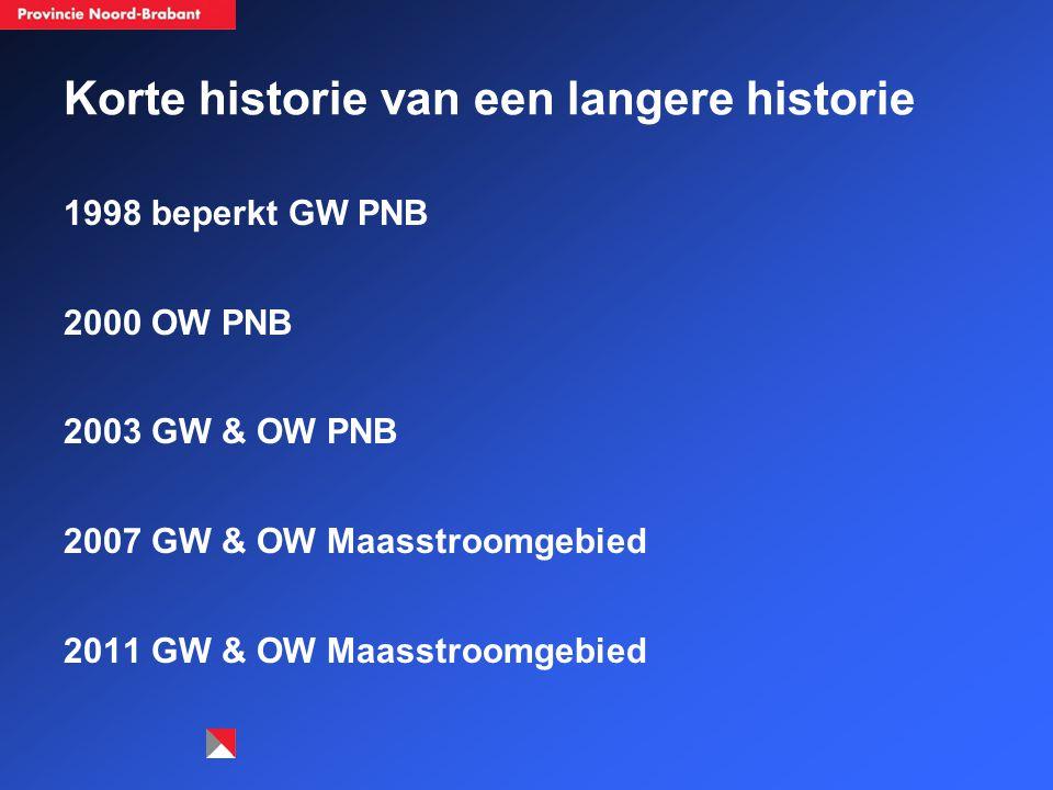 Korte historie van een langere historie 1998 beperkt GW PNB 2000 OW PNB 2003 GW & OW PNB 2007 GW & OW Maasstroomgebied 2011 GW & OW Maasstroomgebied