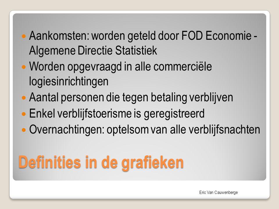 Definities in de grafieken Aankomsten: worden geteld door FOD Economie - Algemene Directie Statistiek Worden opgevraagd in alle commerciële logiesinri