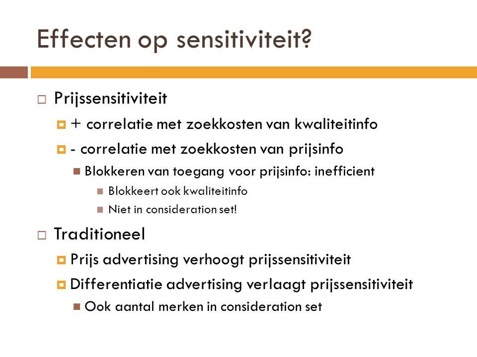 Effecten op sensitiviteit?  Prijssensitiviteit  + correlatie met zoekkosten van kwaliteitinfo  - correlatie met zoekkosten van prijsinfo Blokkeren