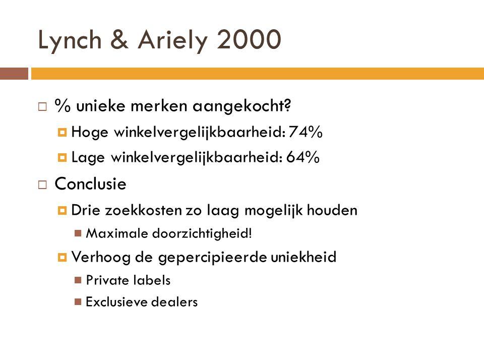 Lynch & Ariely 2000  % unieke merken aangekocht?  Hoge winkelvergelijkbaarheid: 74%  Lage winkelvergelijkbaarheid: 64%  Conclusie  Drie zoekkoste