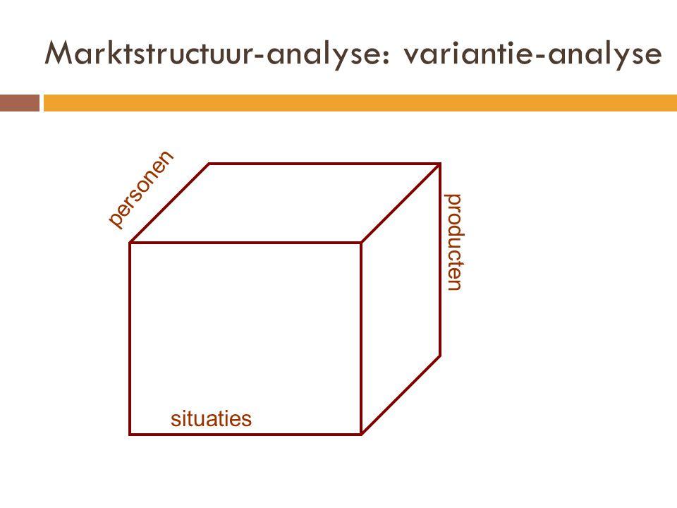 Marktstructuur-analyse: variantie-analyse situaties personen producten