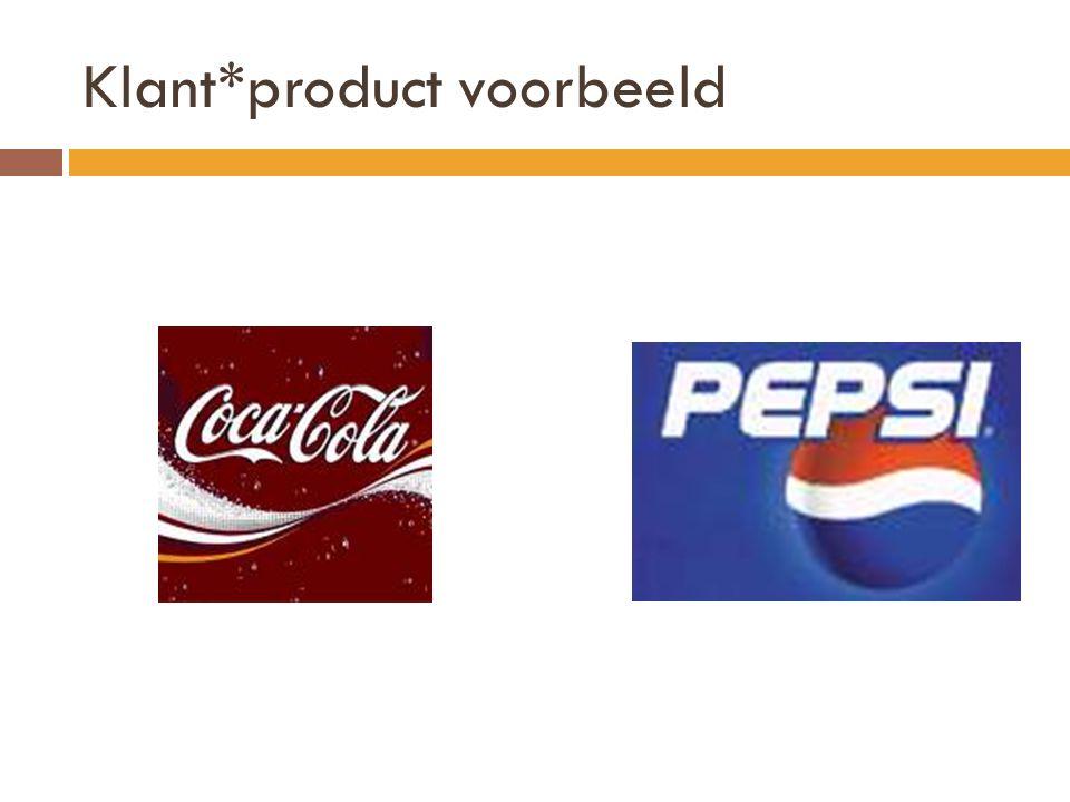 Klant*product voorbeeld