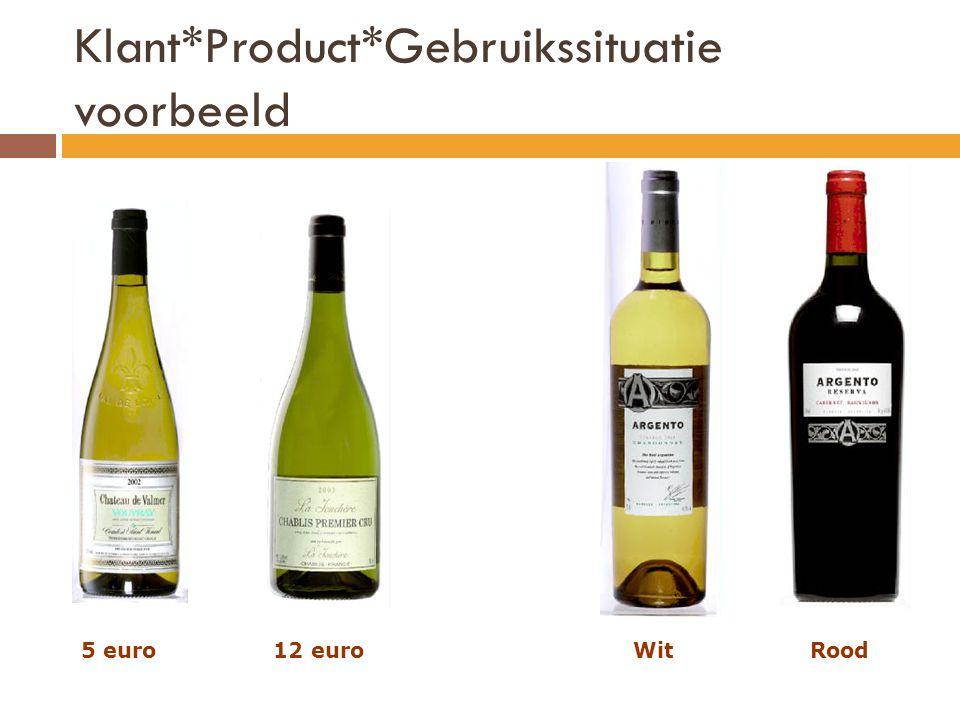 Klant*Product*Gebruikssituatie voorbeeld 5 euro12 euro WitRood