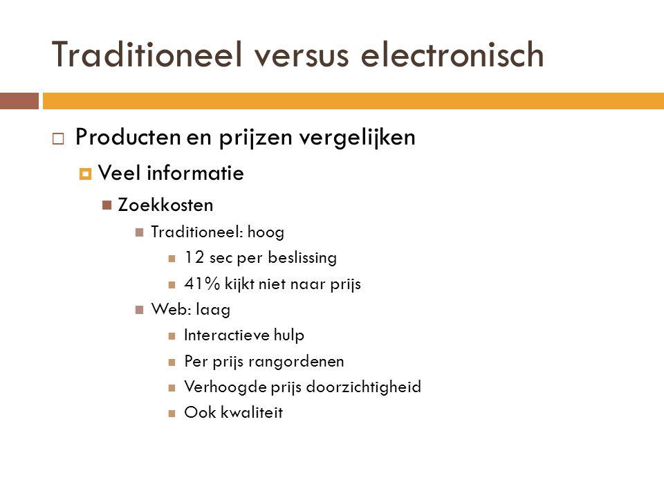 Traditioneel versus electronisch  Producten en prijzen vergelijken  Veel informatie Zoekkosten Traditioneel: hoog 12 sec per beslissing 41% kijkt ni