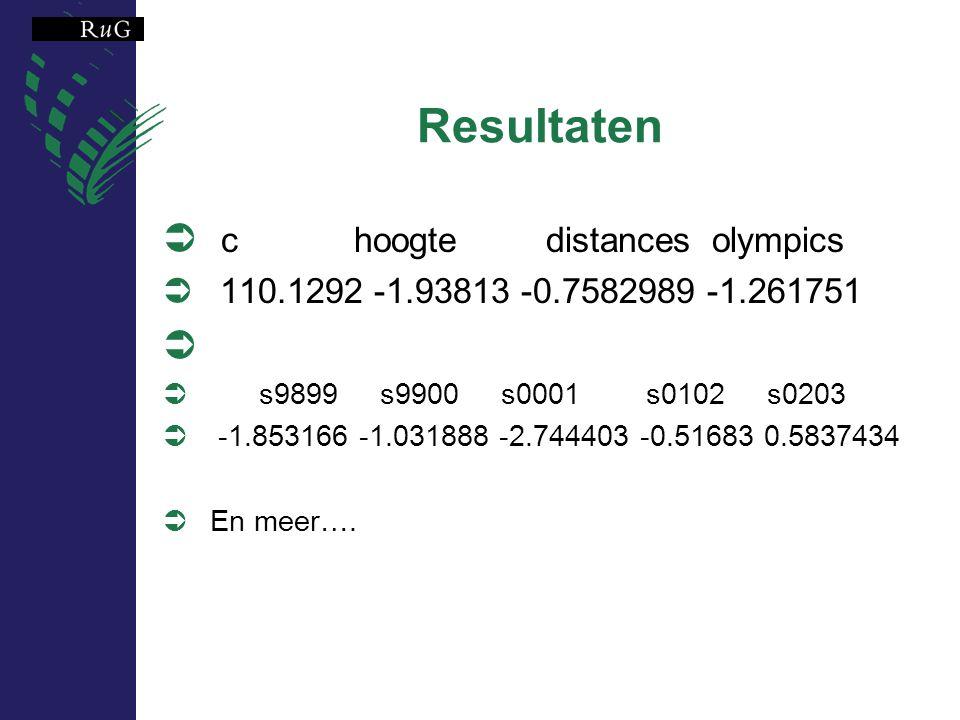 Resultaten  c hoogte distances olympics  110.1292 -1.93813 -0.7582989 -1.261751   s9899 s9900 s0001 s0102 s0203  -1.853166 -1.031888 -2.744403 -0.51683 0.5837434  En meer….