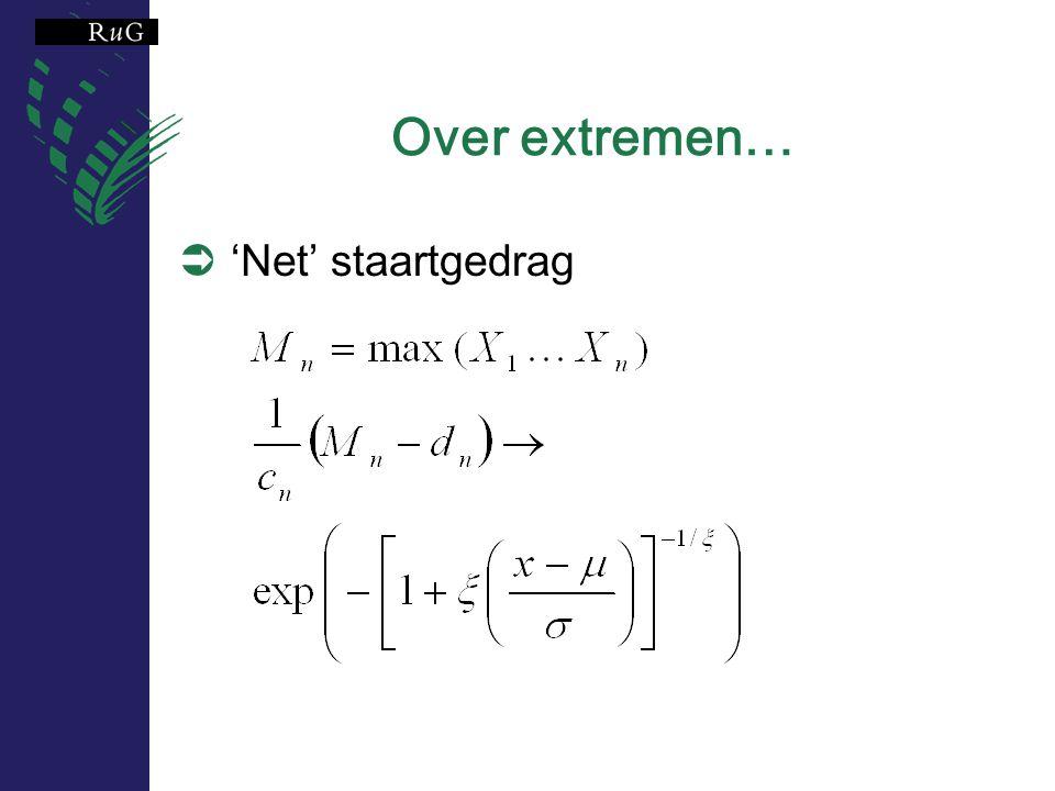 Over extremen…  'Net' staartgedrag