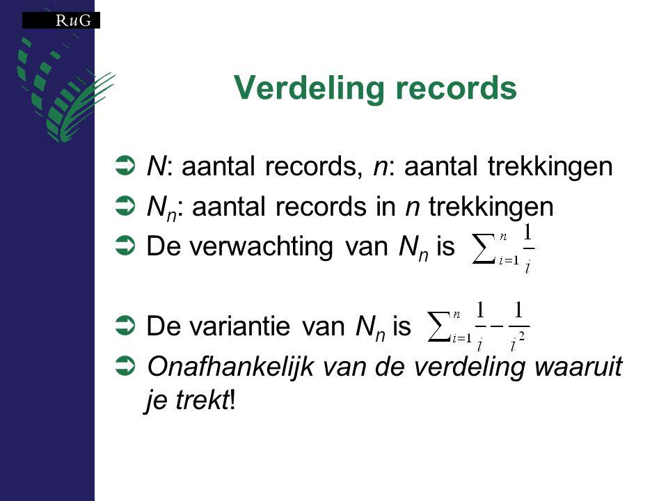 Verdeling records  N: aantal records, n: aantal trekkingen  N n : aantal records in n trekkingen  De verwachting van N n is  De variantie van N n is  Onafhankelijk van de verdeling waaruit je trekt!