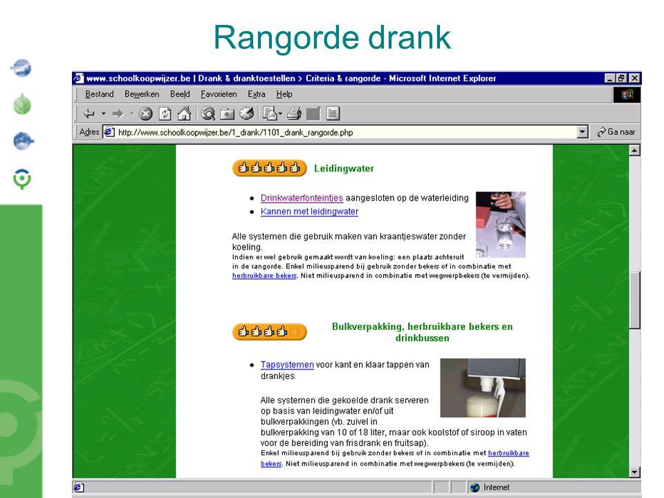 Bond Beter Leefmilieu, Koepel van Vlaamse milieuverenigingen Rangorde drank