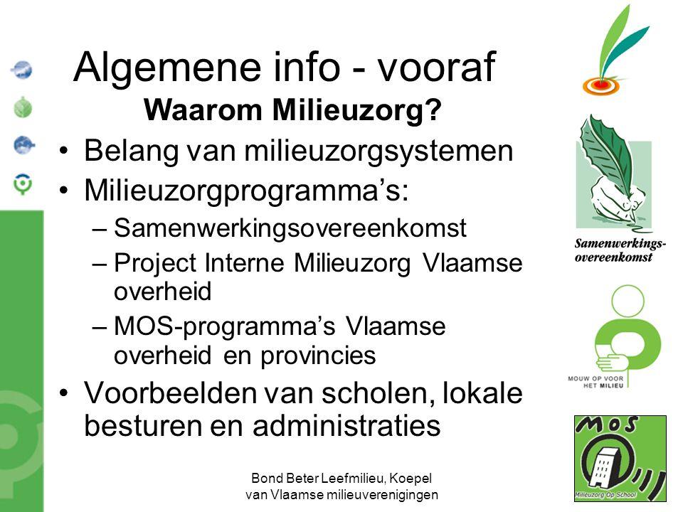 Bond Beter Leefmilieu, Koepel van Vlaamse milieuverenigingen Algemene info - vooraf Waarom Milieuzorg? Belang van milieuzorgsystemen Milieuzorgprogram