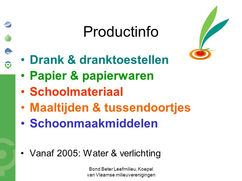 Bond Beter Leefmilieu, Koepel van Vlaamse milieuverenigingen Productinfo Drank & dranktoestellen Papier & papierwaren Schoolmateriaal Maaltijden & tus