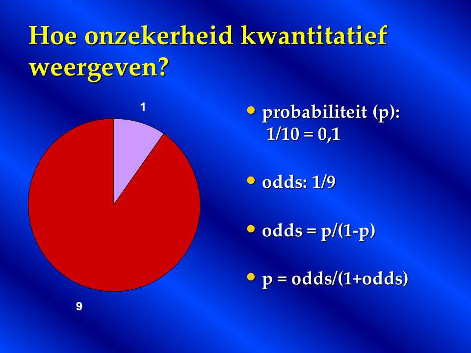 Hoe onzekerheid kwantitatief weergeven? probabiliteit (p): 1/10 = 0,1 probabiliteit (p): 1/10 = 0,1 odds: 1/9 odds: 1/9 odds = p/(1-p) odds = p/(1-p)