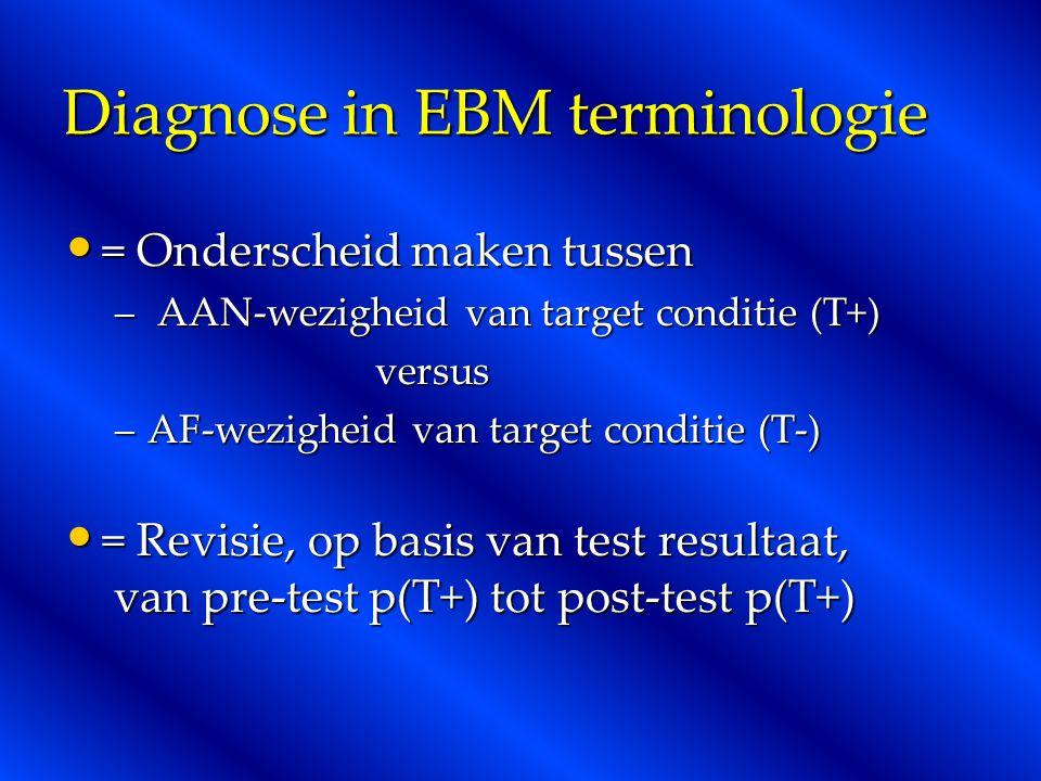 Diagnose in EBM terminologie = Onderscheid maken tussen = Onderscheid maken tussen – AAN-wezigheid van target conditie (T+) versus –AF-wezigheid van target conditie (T-) = Revisie, op basis van test resultaat, van pre-test p(T+) tot post-test p(T+) = Revisie, op basis van test resultaat, van pre-test p(T+) tot post-test p(T+)