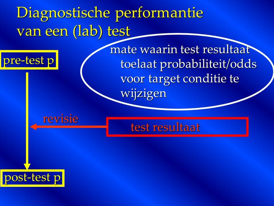 Diagnostische performantie van een (lab) test test resultaat pre-test p post-test p revisie mate waarin test resultaat toelaat probabiliteit/odds voor