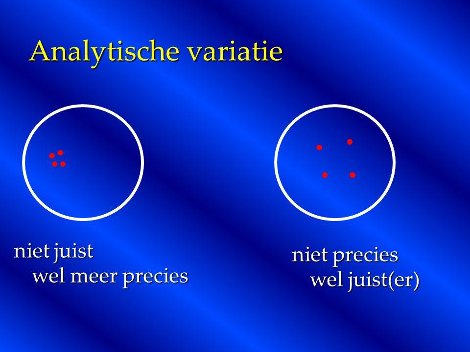 Analytische variatie niet juist wel meer precies niet precies wel juist(er)