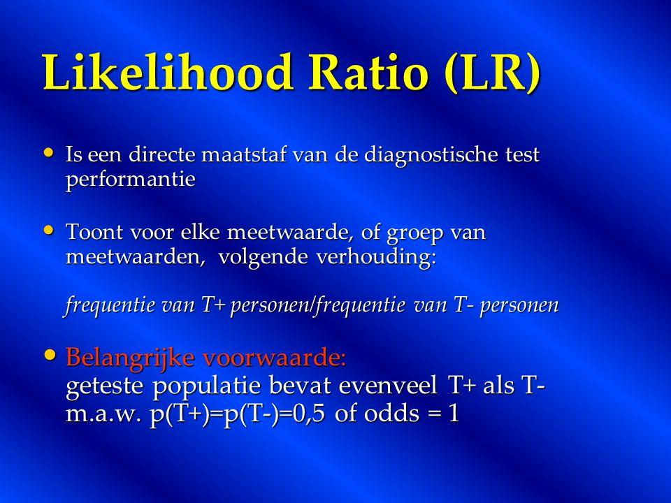 Likelihood Ratio (LR) Is een directe maatstaf van de diagnostische test performantie Is een directe maatstaf van de diagnostische test performantie To