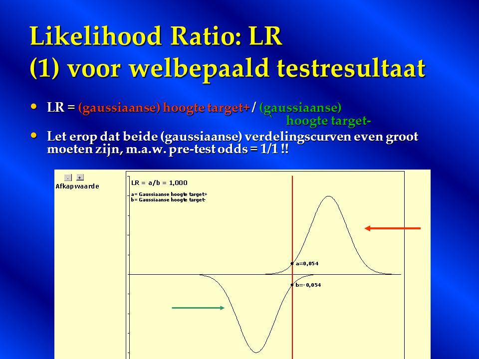 Likelihood Ratio: LR (1) voor welbepaald testresultaat LR = (gaussiaanse) hoogte target+ / (gaussiaanse) ` hoogte target- LR = (gaussiaanse) hoogte target+ / (gaussiaanse) ` hoogte target- Let erop dat beide (gaussiaanse) verdelingscurven even groot moeten zijn, m.a.w.