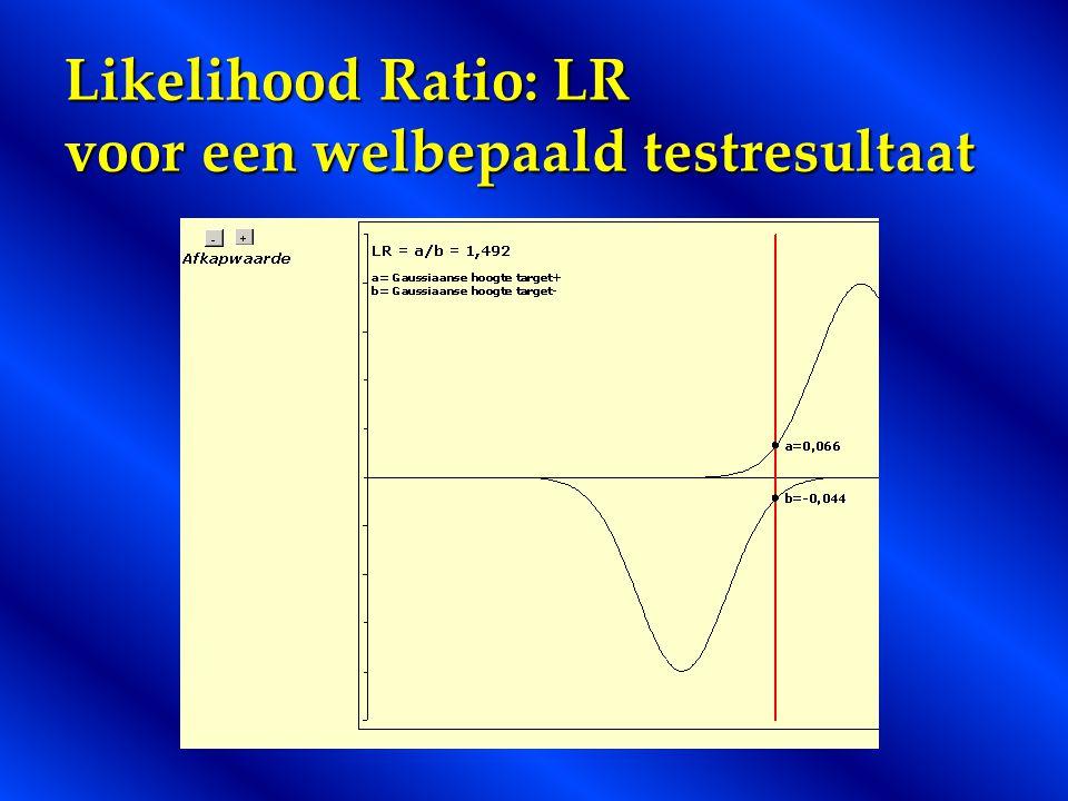Likelihood Ratio: LR voor een welbepaald testresultaat