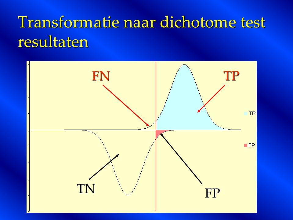 Transformatie naar dichotome test resultaten FNTP FP TN