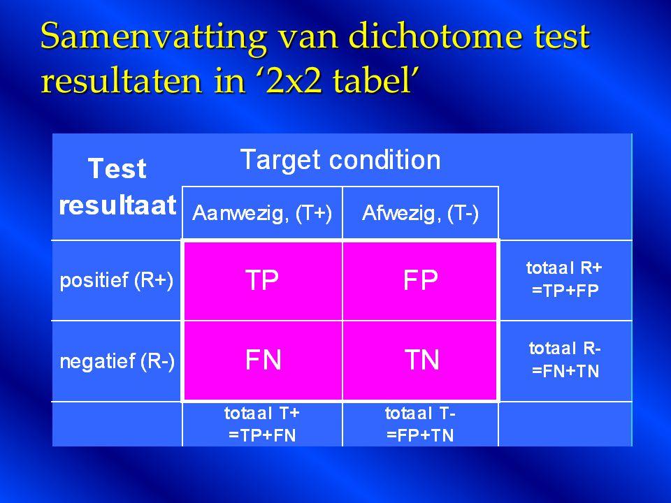 Samenvatting van dichotome test resultaten in '2x2 tabel'