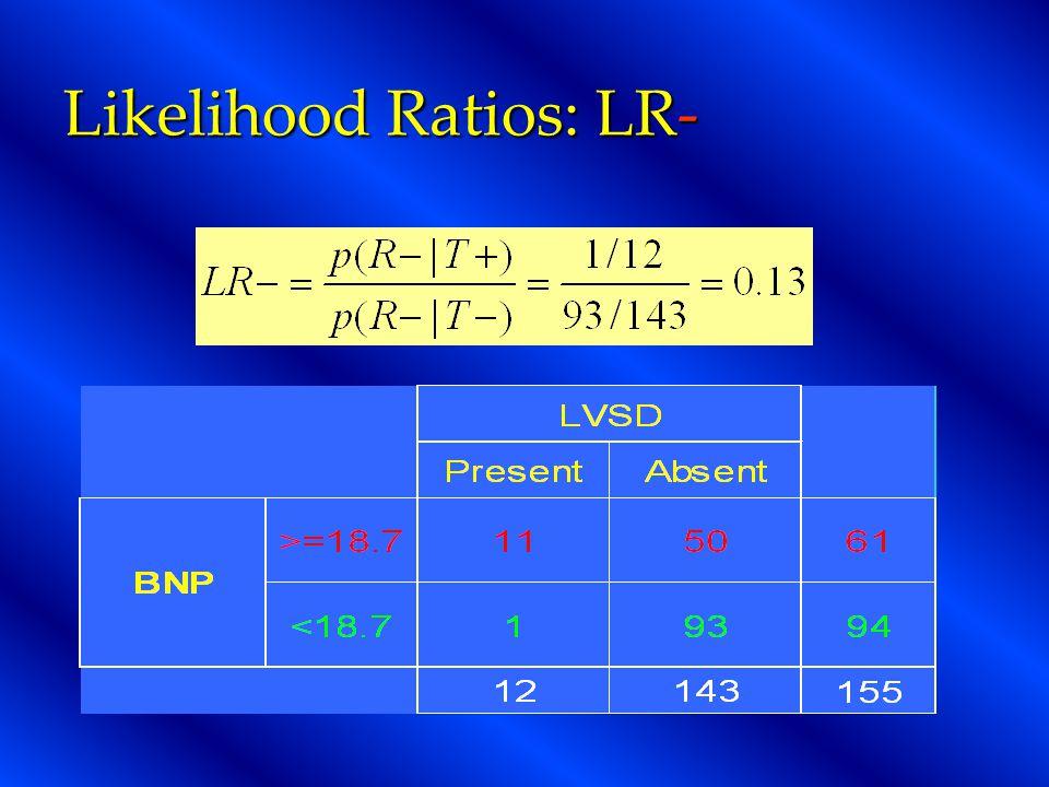 Likelihood Ratios: LR-