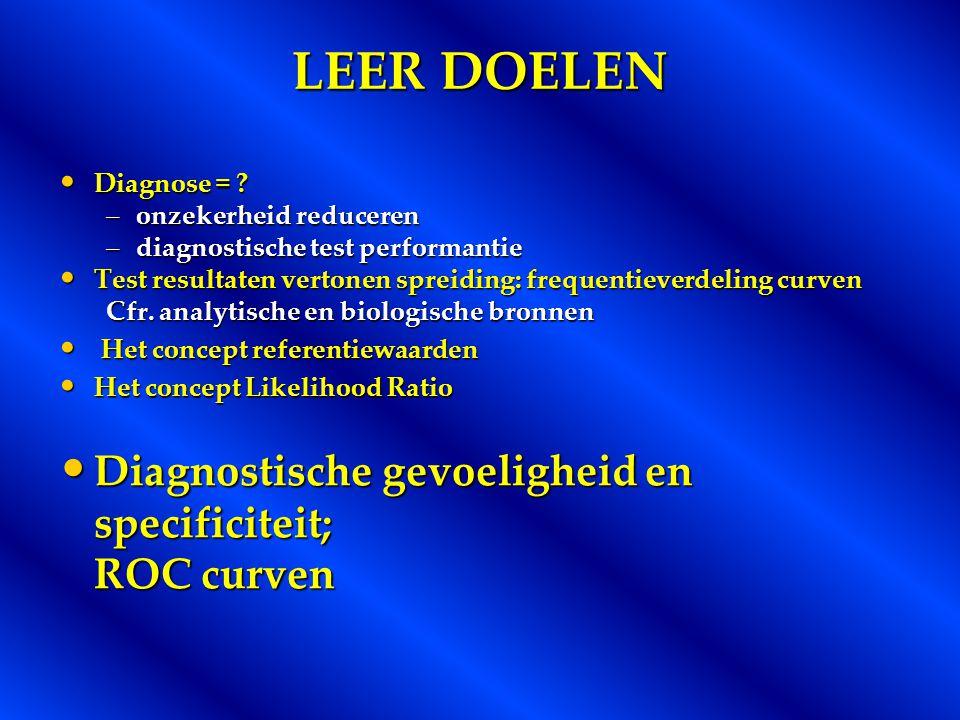 LEER DOELEN Diagnose = ? Diagnose = ? –onzekerheid reduceren –diagnostische test performantie Test resultaten vertonen spreiding: frequentieverdeling