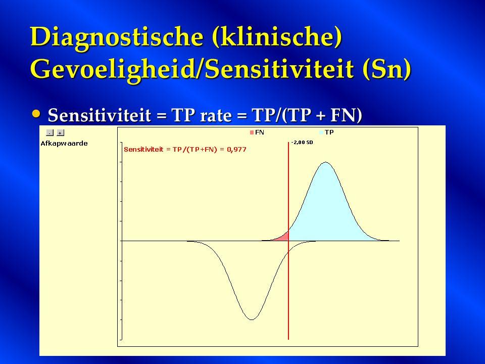 Diagnostische (klinische) Gevoeligheid/Sensitiviteit (Sn) Sensitiviteit = TP rate = TP/(TP + FN) Sensitiviteit = TP rate = TP/(TP + FN)
