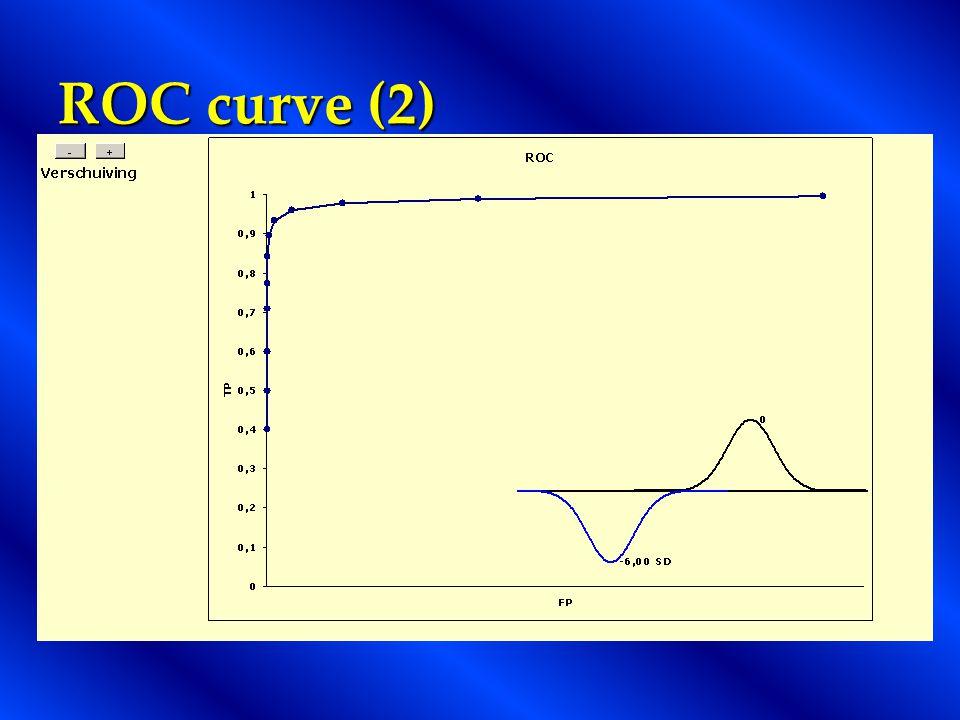 ROC curve (2)