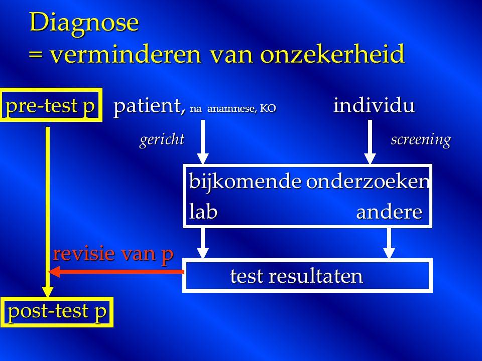 Diagnose = verminderen van onzekerheid patient, na anamnese, KO individu bijkomende onderzoeken labandere gerichtscreening test resultaten pre-test p