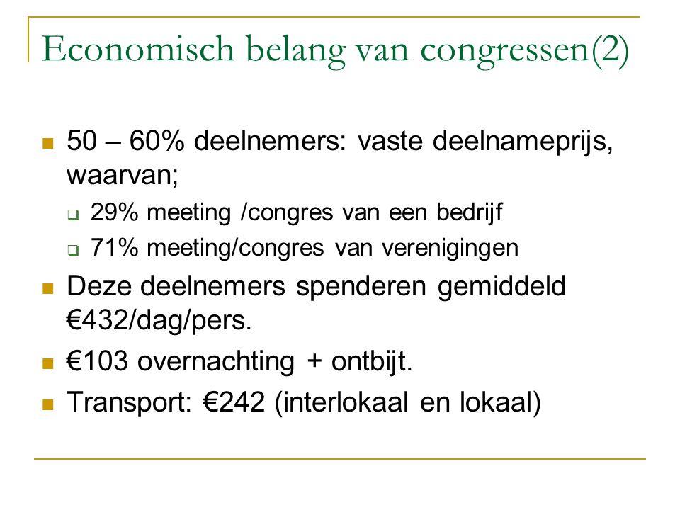 Economisch belang van congressen(2) 50 – 60% deelnemers: vaste deelnameprijs, waarvan;  29% meeting /congres van een bedrijf  71% meeting/congres va