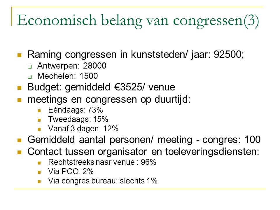 Economisch belang van congressen(3) Raming congressen in kunststeden/ jaar: 92500;  Antwerpen: 28000  Mechelen: 1500 Budget: gemiddeld €3525/ venue