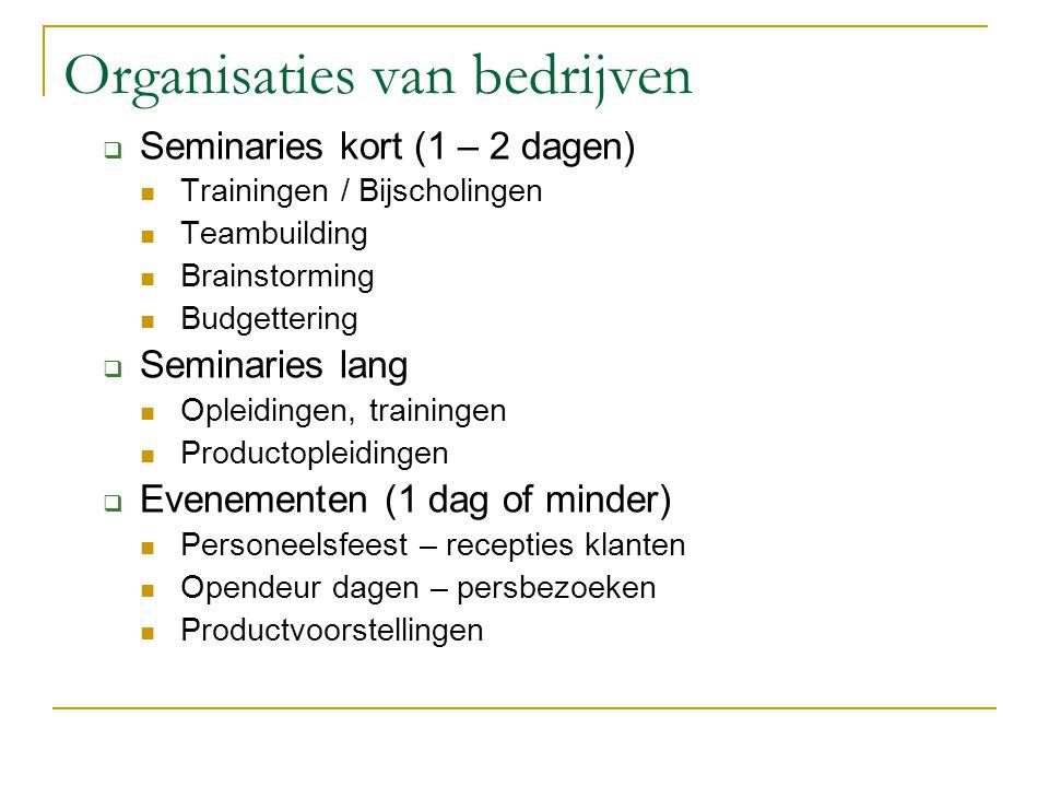 Organisaties van bedrijven  Seminaries kort (1 – 2 dagen) Trainingen / Bijscholingen Teambuilding Brainstorming Budgettering  Seminaries lang Opleid