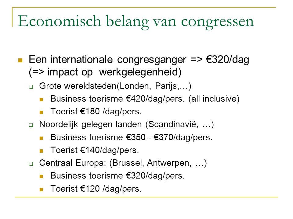 Economisch belang van congressen Een internationale congresganger => €320/dag (=> impact op werkgelegenheid)  Grote wereldsteden(Londen, Parijs,…) Bu