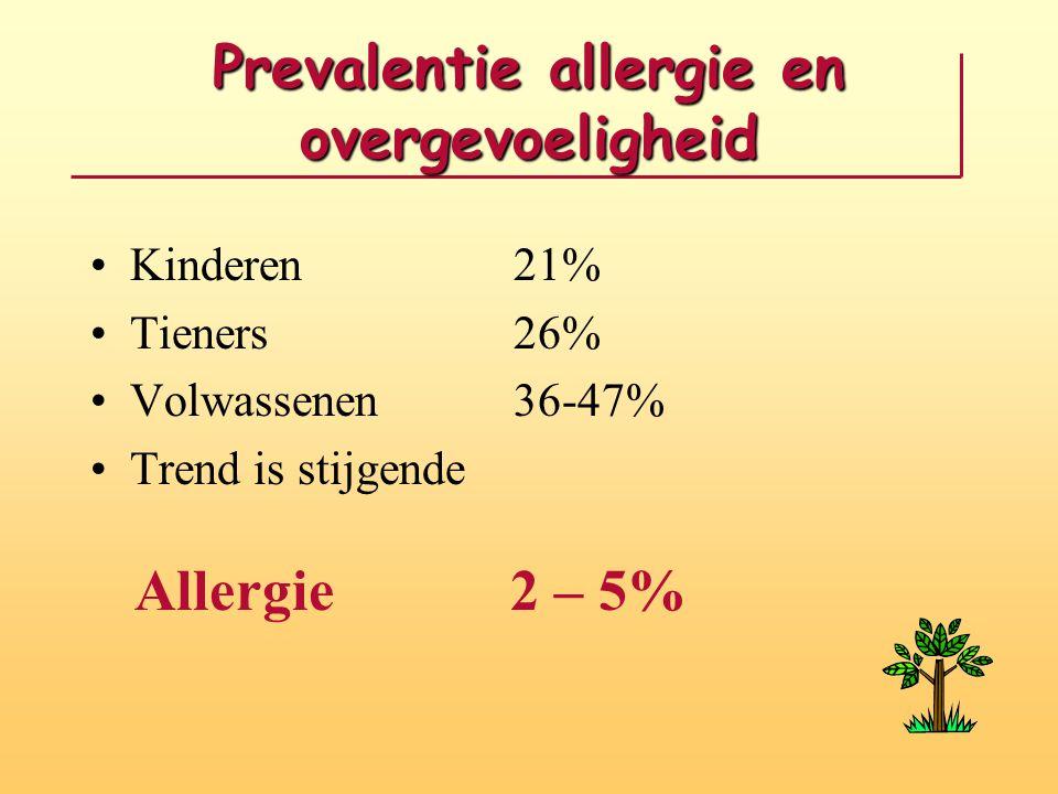 Overgevoeligheid en allergie Darmen worden steeds rijper en er komen meer immuunglobulinen.
