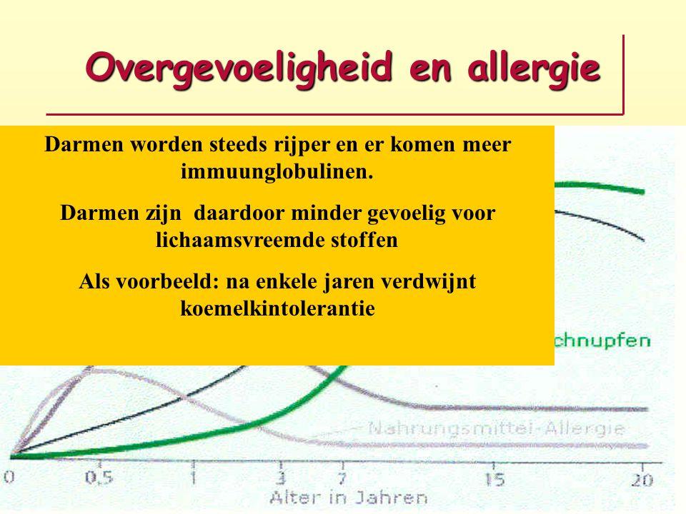 Overgevoeligheid en allergie Darmen worden steeds rijper en er komen meer immuunglobulinen. Darmen zijn daardoor minder gevoelig voor lichaamsvreemde
