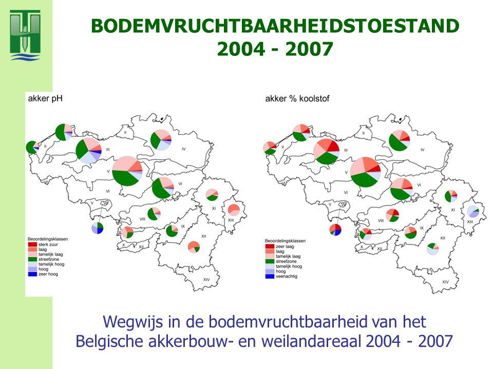 BODEMVRUCHTBAARHEIDSTOESTAND 2004 - 2007 Wegwijs in de bodemvruchtbaarheid van het Belgische akkerbouw- en weilandareaal 2004 - 2007