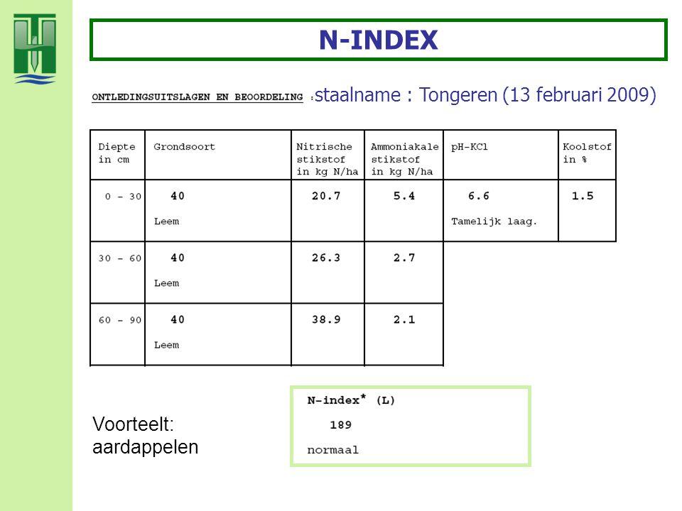 N-INDEX staalname : Tongeren (13 februari 2009) Voorteelt: aardappelen
