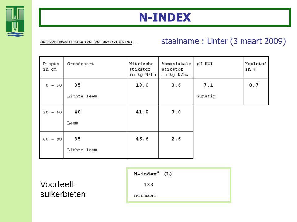 N-INDEX staalname : Linter (3 maart 2009) Voorteelt: suikerbieten