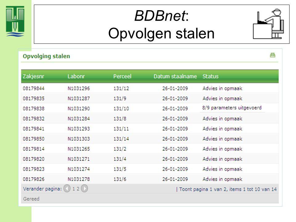 BDBnet: Opvolgen stalen