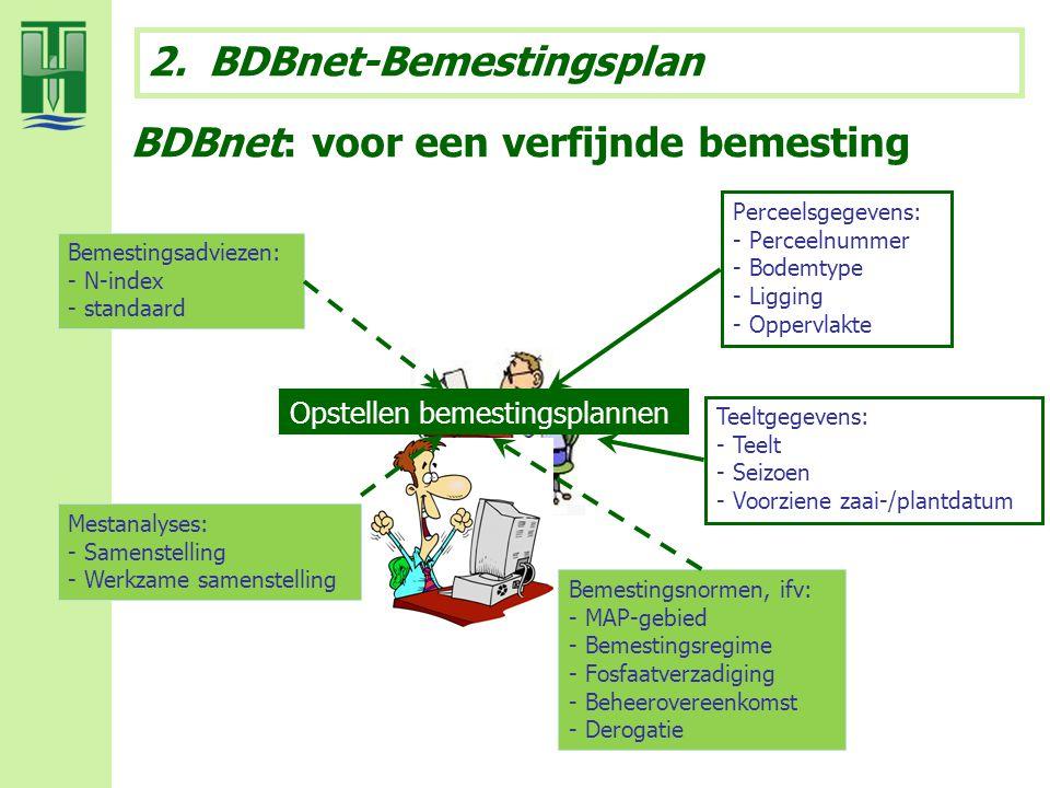 BDBnet: voor een verfijnde bemesting Perceelsgegevens: - Perceelnummer - Bodemtype - Ligging - Oppervlakte Teeltgegevens: - Teelt - Seizoen - Voorzien