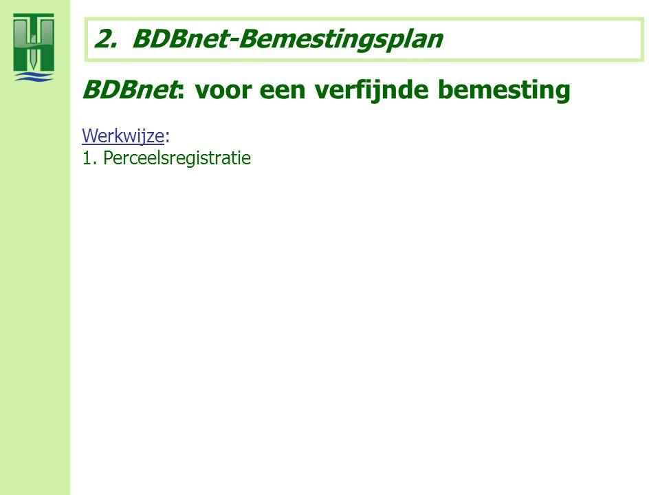 BDBnet: voor een verfijnde bemesting Werkwijze: 1. Perceelsregistratie 2.BDBnet-Bemestingsplan