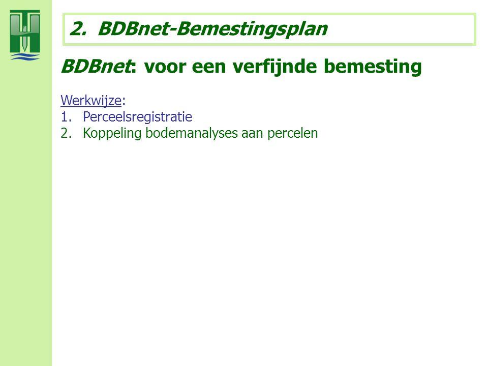 BDBnet: voor een verfijnde bemesting Werkwijze: 1. Perceelsregistratie 2. Koppeling bodemanalyses aan percelen 2.BDBnet-Bemestingsplan