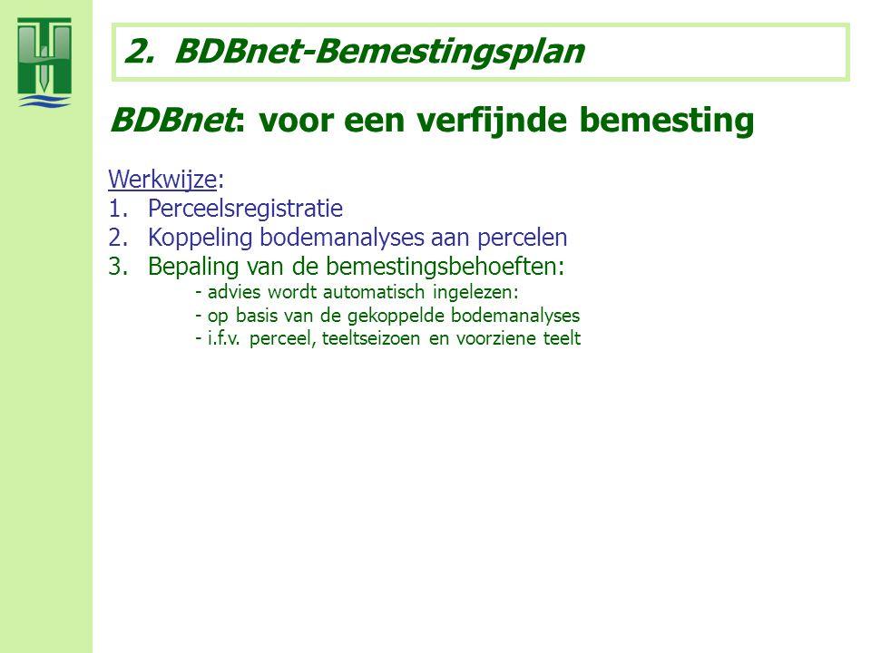 BDBnet: voor een verfijnde bemesting Werkwijze: 1. Perceelsregistratie 2. Koppeling bodemanalyses aan percelen 3. Bepaling van de bemestingsbehoeften: