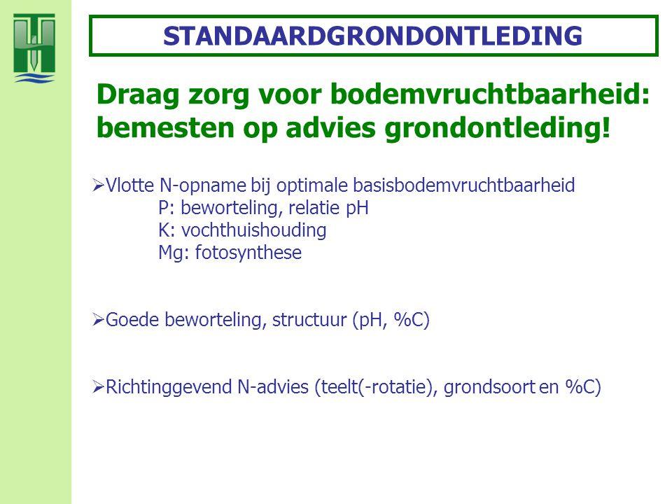 STANDAARDGRONDONTLEDING  Vlotte N-opname bij optimale basisbodemvruchtbaarheid P: beworteling, relatie pH K: vochthuishouding Mg: fotosynthese  Goed