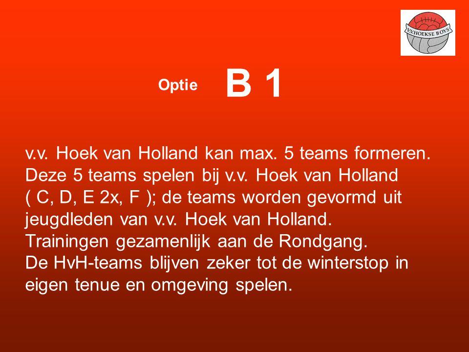 v.v.Hoek van Holland kan max. 5 teams formeren. Deze 5 teams spelen bij v.v.