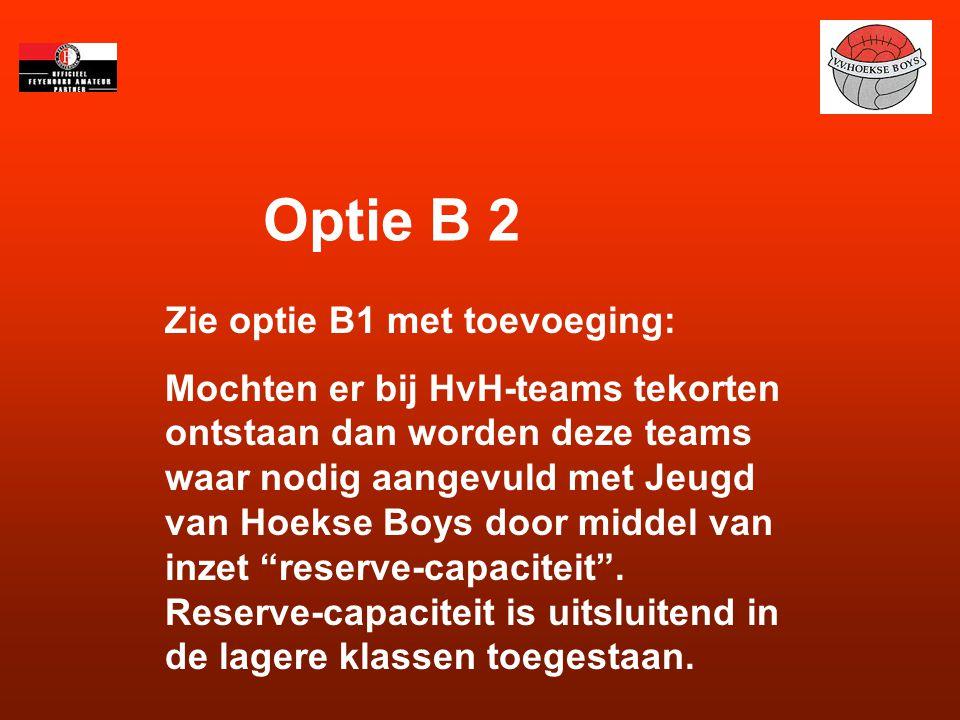 Optie B 2 Zie optie B1 met toevoeging: Mochten er bij HvH-teams tekorten ontstaan dan worden deze teams waar nodig aangevuld met Jeugd van Hoekse Boys door middel van inzet reserve-capaciteit .