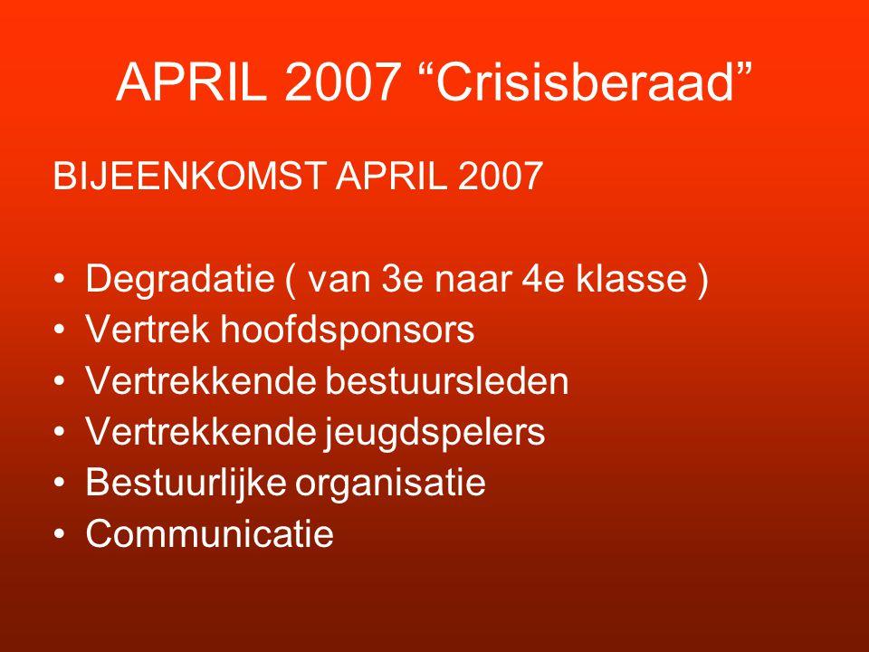 APRIL 2007 Crisisberaad BIJEENKOMST APRIL 2007 Degradatie ( van 3e naar 4e klasse ) Vertrek hoofdsponsors Vertrekkende bestuursleden Vertrekkende jeugdspelers Bestuurlijke organisatie Communicatie