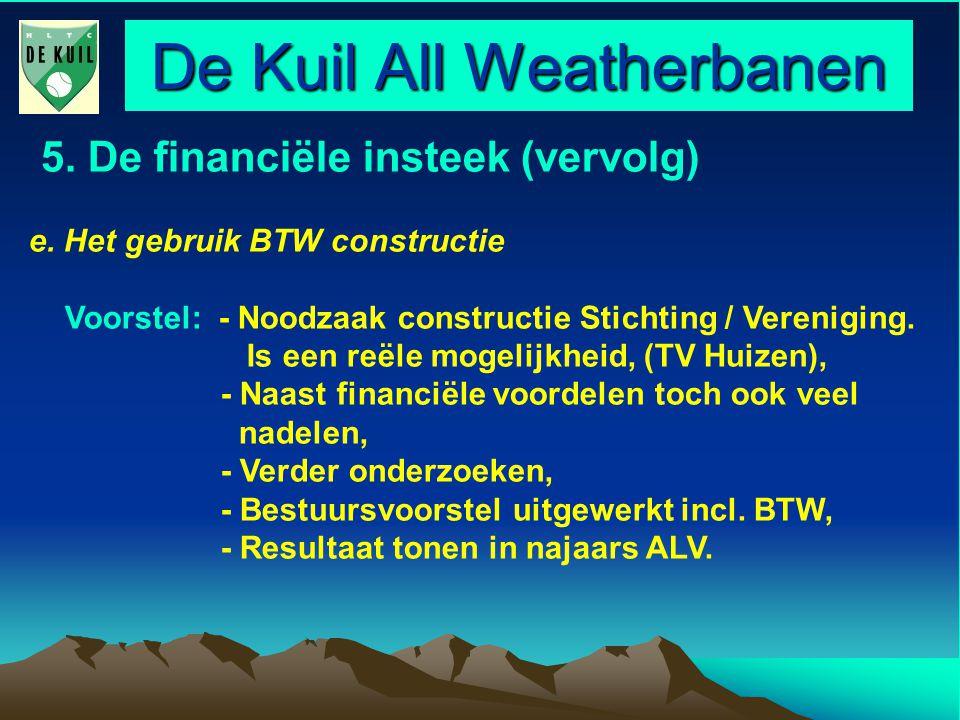 De Kuil All Weatherbanen 5. De financiële insteek (vervolg) e.