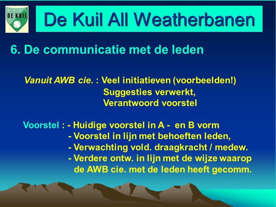 De Kuil All Weatherbanen 6. De communicatie met de leden Vanuit AWB cie.