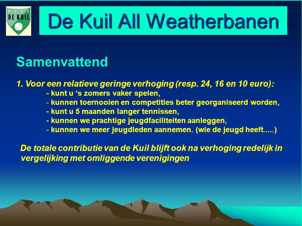 De Kuil All Weatherbanen Samenvattend 1. Voor een relatieve geringe verhoging (resp.