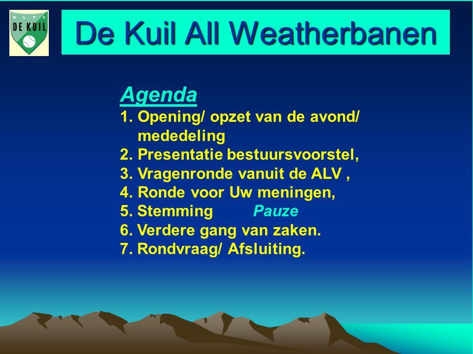 De Kuil All Weatherbanen 5.De financiële insteek (vervolg) b.